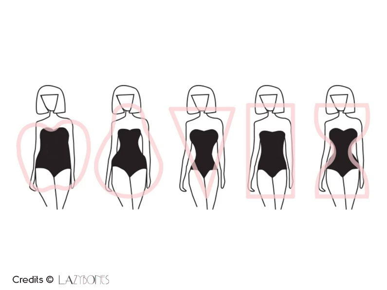 Body Shape: come riconoscerle?