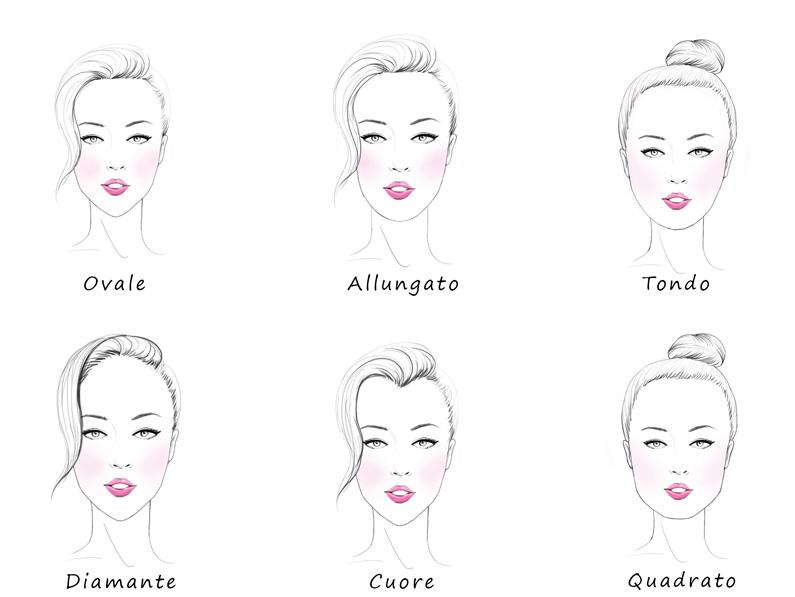 Forme del viso: come riconoscerle
